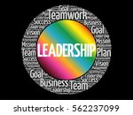 Leadership Word Cloud  Busines...