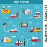 car owner concept flowchart...   Shutterstock .eps vector #562263055
