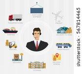 logistics manager agent... | Shutterstock . vector #567814465