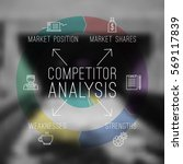 competitor analysis... | Shutterstock .eps vector #569117839