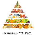 infographic of food pyramid... | Shutterstock .eps vector #572153665