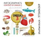schematic representation of the ...   Shutterstock .eps vector #572606269
