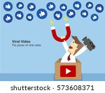 the powerful of video marketing ... | Shutterstock .eps vector #573608371
