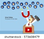 the powerful of video marketing ... | Shutterstock .eps vector #573608479