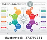 infographic template of... | Shutterstock .eps vector #573791851