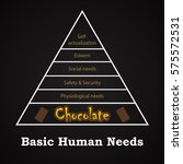 basic human needs with...   Shutterstock .eps vector #575572531