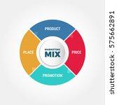 marketing mix diagram | Shutterstock .eps vector #575662891