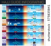 hajj  islamic pilgrimage  guide ... | Shutterstock .eps vector #575835841
