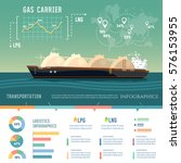 lng tanker  natural gas....