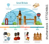 london infographic tourist... | Shutterstock .eps vector #577324861