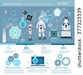 artificial intelligence... | Shutterstock .eps vector #577325539