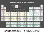 periodic table of the elements... | Shutterstock .eps vector #578230249