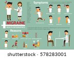 migraine headaches infographics.... | Shutterstock .eps vector #578283001