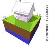 3d illustration of diagram of a ... | Shutterstock .eps vector #578636599