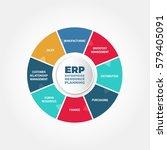 enterprise resource planning... | Shutterstock .eps vector #579405091