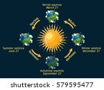 cycle of earth seasons of the... | Shutterstock .eps vector #579595477