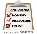 Transparency Honesty Disclosur...