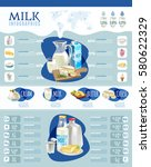 dairy products infographic set...