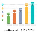 business overview visualization.... | Shutterstock .eps vector #581278237