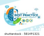 best practice related words and ... | Shutterstock .eps vector #581491321