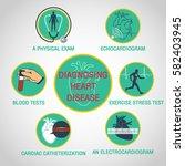 diagnosing heart disease vector ...   Shutterstock .eps vector #582403945