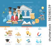 education infographic elements  ... | Shutterstock .eps vector #582580159