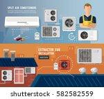 installation of air... | Shutterstock .eps vector #582582559