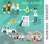 real estate agency website... | Shutterstock .eps vector #583183555