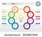 vector infographic of... | Shutterstock .eps vector #583881904