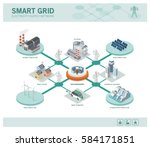 smart grid network  power... | Shutterstock .eps vector #584171851