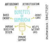 health benefits of kombucha.... | Shutterstock .eps vector #584177257