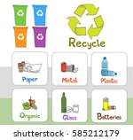 recycle icons set  paper  metal ...