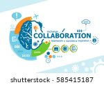 collaboration related words and ...   Shutterstock .eps vector #585415187