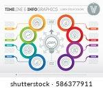 vector infographic of... | Shutterstock .eps vector #586377911