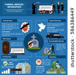 funeral services flat... | Shutterstock .eps vector #586386449