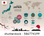japan travel infographic. set... | Shutterstock .eps vector #586774199