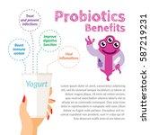 probiotics benefits... | Shutterstock .eps vector #587219231