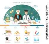 education infographic professor ... | Shutterstock .eps vector #587869994