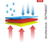 technical illustration of a...   Shutterstock .eps vector #587968067