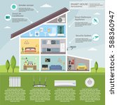smart home concept infographic... | Shutterstock .eps vector #588360947
