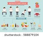 obstructive heart disease... | Shutterstock .eps vector #588879104