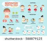 rsv respiratory syncytial virus ... | Shutterstock .eps vector #588879125