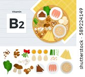 vitamin b2 flat illustrations.... | Shutterstock . vector #589224149
