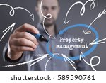 Small photo of Technology, internet, business and marketing. Young business man writing word: Property management
