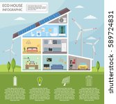 Ecology Home Infographic...