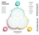 Venn Diagram Circles...
