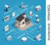 home security isometric concept ... | Shutterstock .eps vector #590643821