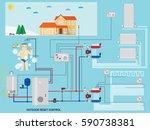 smart energy saving heating... | Shutterstock . vector #590738381