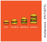 burger sizes funny concept | Shutterstock .eps vector #591718751