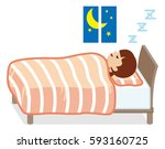 sleeping woman   coral color... | Shutterstock .eps vector #593160725
